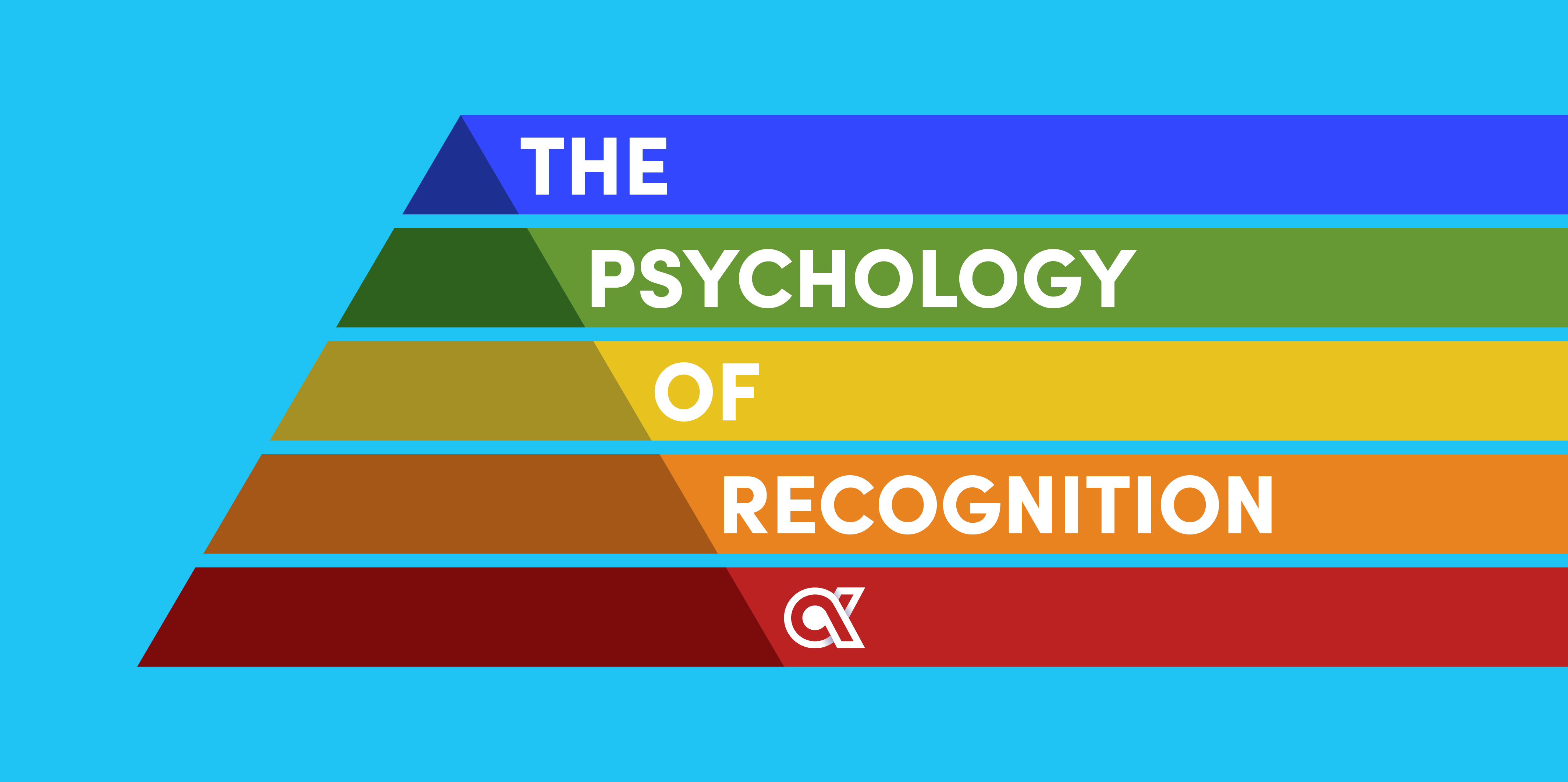 The Psychology of Employee Recognition